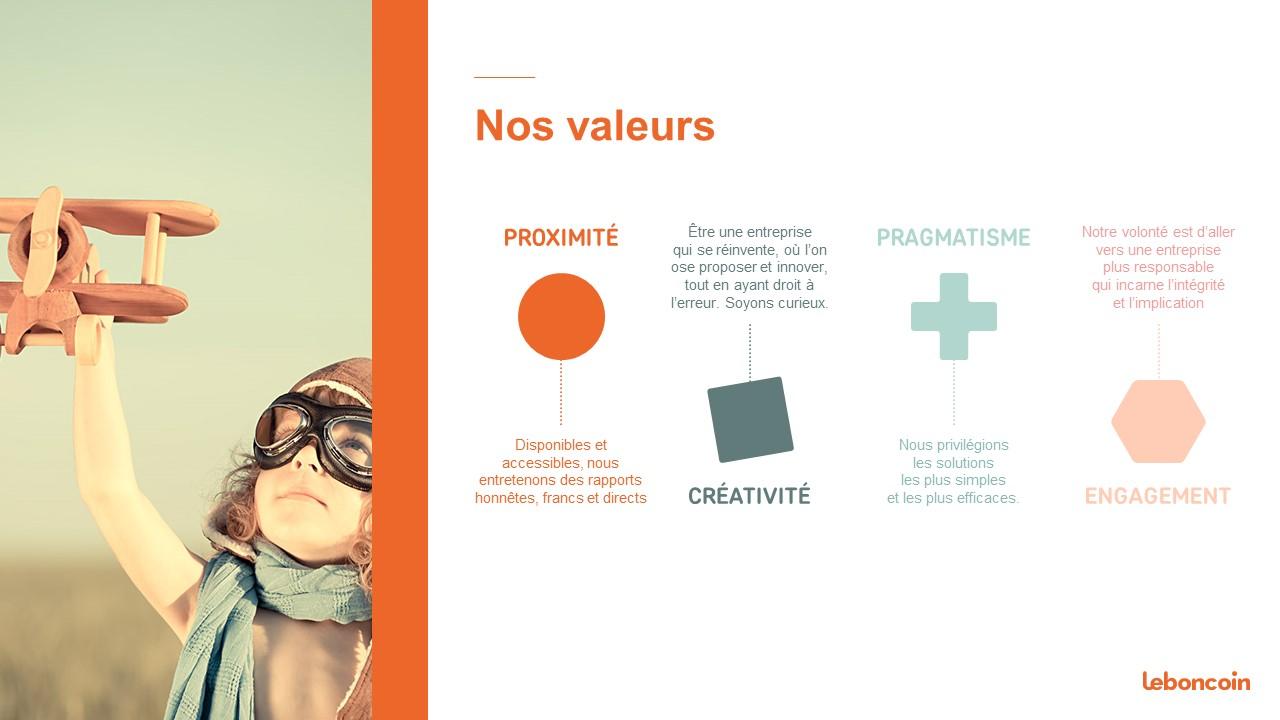 Modèle PowerPoint design et original -Leboncoin 10