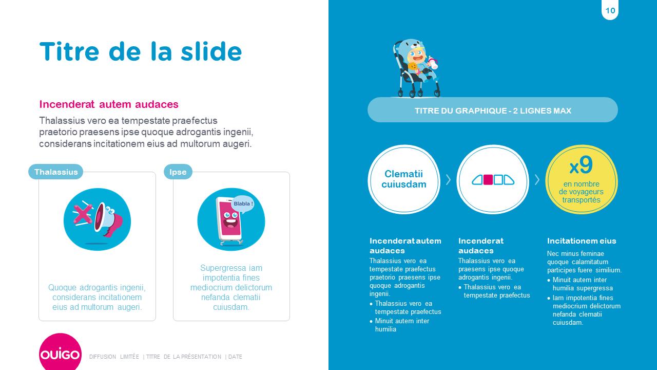 Design présentation PowerPoint professionnelle - Ouigo 11