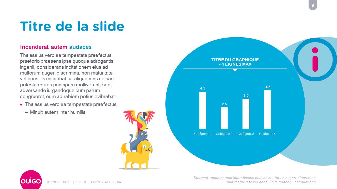 Design présentation PowerPoint professionnelle - Ouigo 10