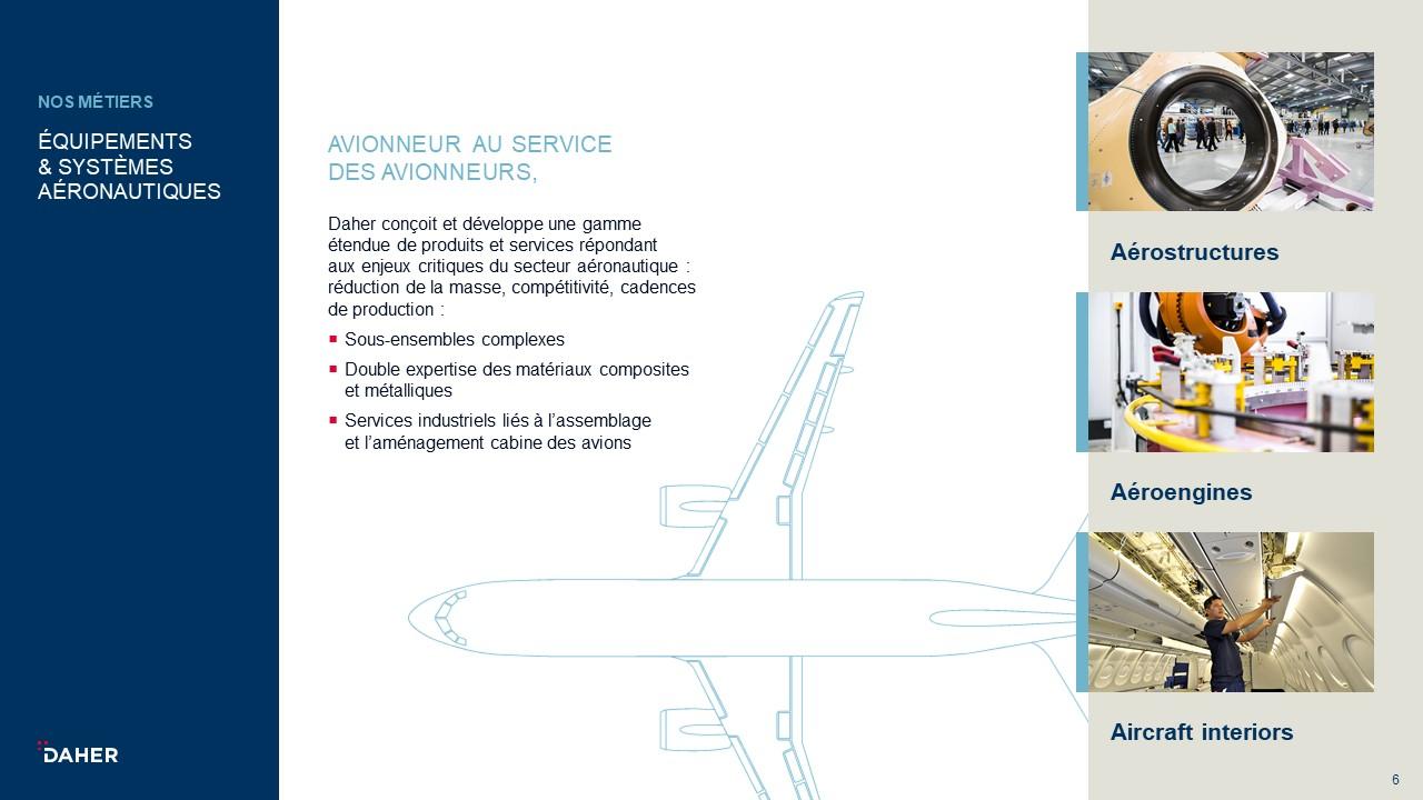Template de présentation PowerPoint professionnelle - Daher 6