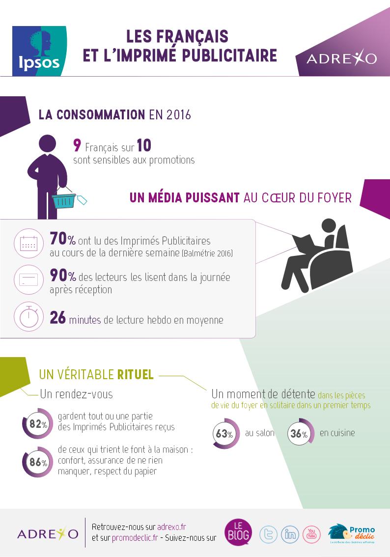 Survey design illustration -IPSOS 2