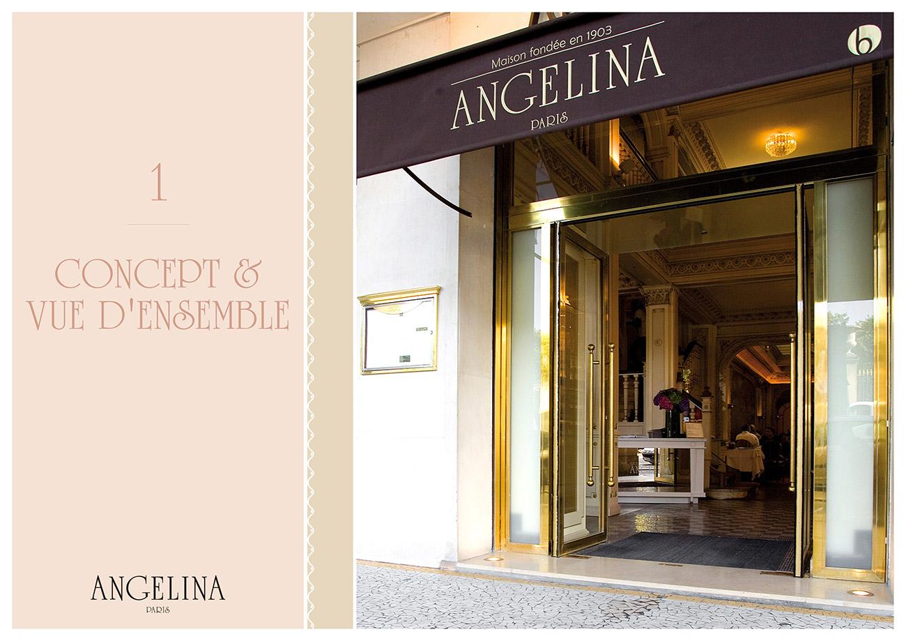 Modèle de présentation PowerPoint professionnelle - Angelina Paris - 1